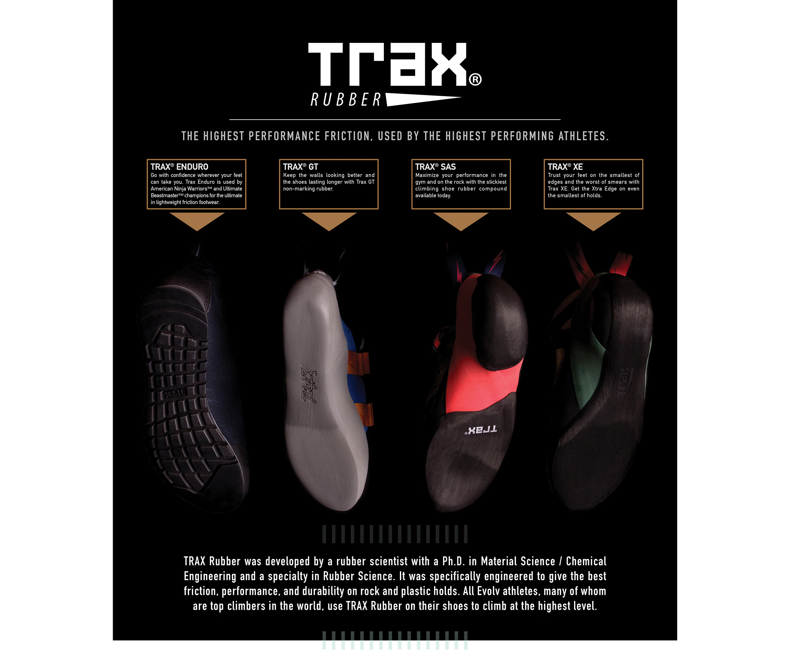 Trax Rubber