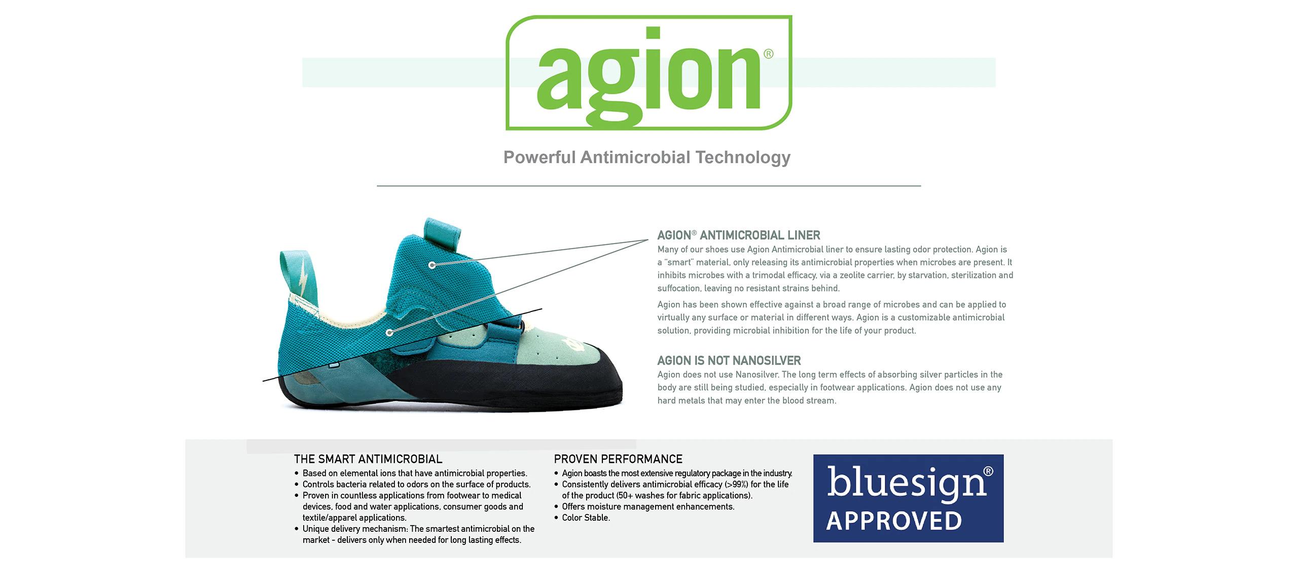 agion powerful antimicrobial technology